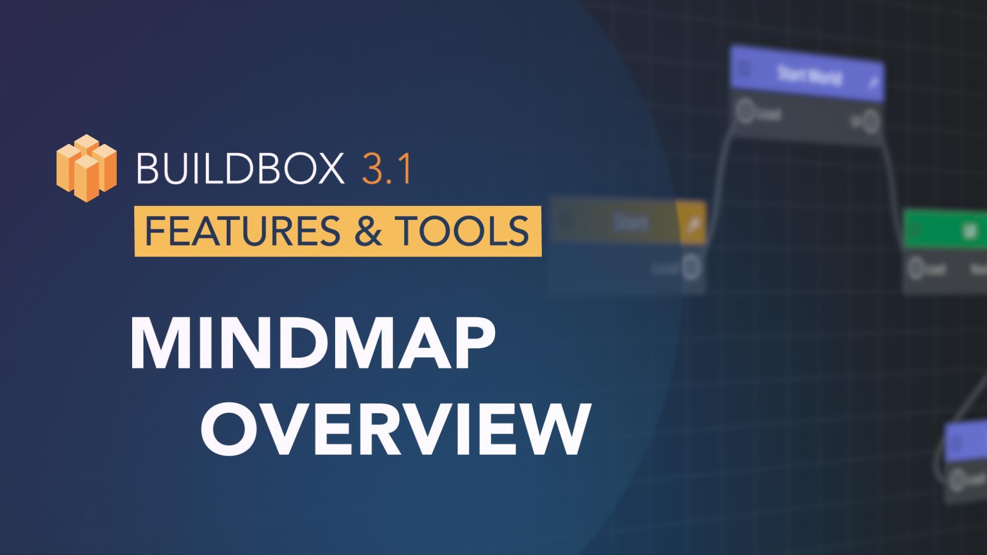 Mindmap Overview